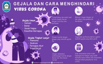 Informasi Gejala dan Cara Menghindari Virus Corona