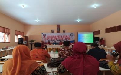 Sosialisasi Profil dan PPDB SMK Negeri 1 Kendit Tahun Pelajaran 2020/2021